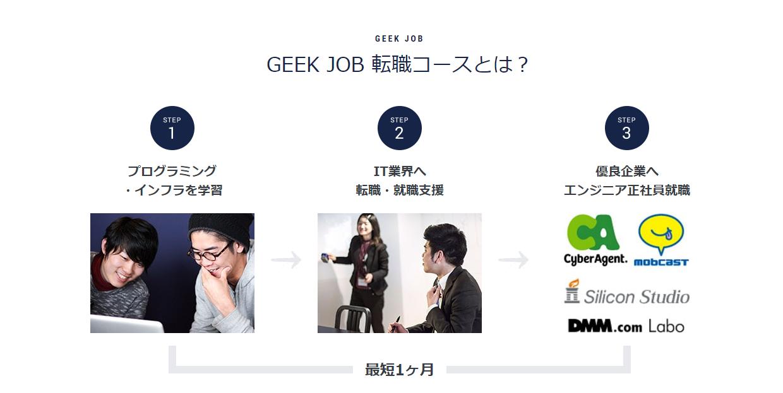 GEEK JOBの転職コース